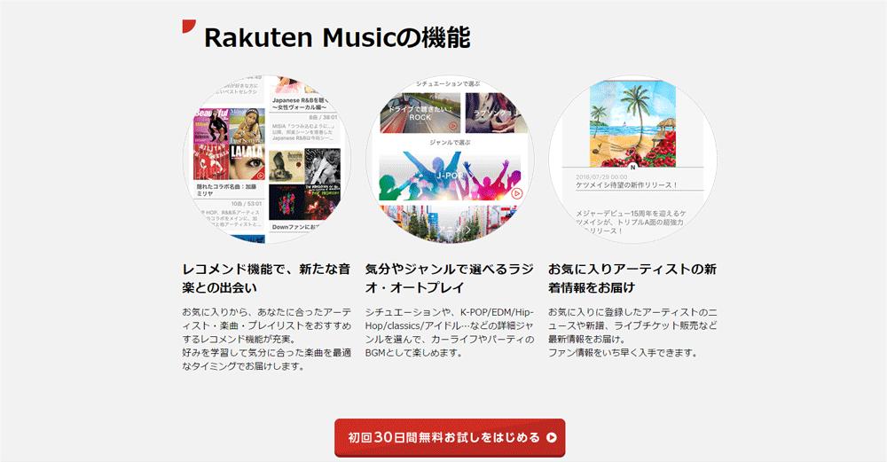 音楽聴き放題Rakuten Music(楽天ミュージック)